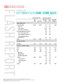 September 2015 Same Store Sales by FBIC Global Retail Tech OCT 8th