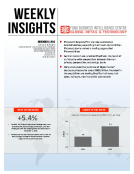 Weekly Insights By FBIC Global Retail Tech Nov. 6 2015