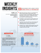 Weekly Insights by FBIC Global Retail Tech Dec 31 2015
