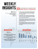 Weekly Insights by FBIC Global Retail Tech Jan 15 2016