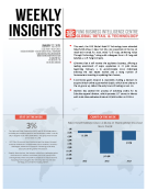 Weekly Insights by FBIC Global Retail Tech Jan 22 2016
