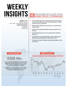 Weekly Insights by FBIC Global Retail Tech Jan 8