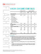 Jan 2016 Same-Store Sales by FBIC Global Retail Tech