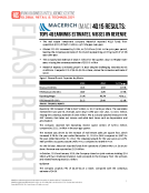 Macerich MAC 4Q15 Results by FBIC Global Retail Tech Feb 3 2016