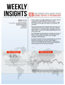 Weekly Insights by FBIC Global Retail Tech Feb. 26 2016