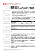 Big Lots LOTS 4Q15 Results by FBIC Global Retail Tech Mar. 4 2016