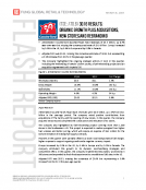 Couche-Tard TSE ATD.B Results by Fung Global Retail Tech Mar. 15 2016