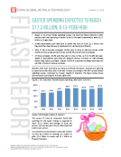 Easter Spending Forecast by Fung Global Retail Tech Mar. 17 2016