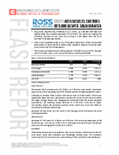 Ross Store ROST 4Q2016 Results by FBIC Global Retail Tech Mar 1 2016