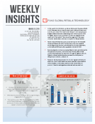 Weekly Insights by FBIC Global Retail and Technology March 25