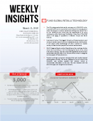 Weekly Insights by Fung Global Retail Tech Mar. 11 2016