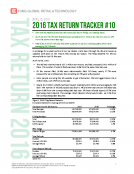 US 2016 Tax Return Update 10 by Fung Global Retail Tech Apr. 15