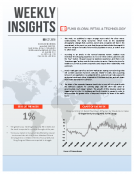 Weekly Insights by FBIC Global Retail Tech May 27 2016