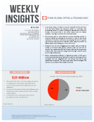 Weekly Insights by Fung Global Retail Tech July 8 2016