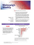 Weinswigs-Weekly-September-15-2017