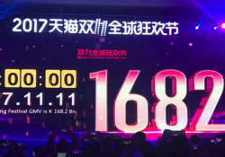 Alibaba's 11.11 Countdown Gala in Shanghai, China Source: FGRT